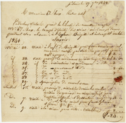 Image of Receipt of doctor visit from a Dr. Vitalis to Henry Shaw for enslaved person Bridgette. Dated September 17, 1842. See PHO2020-0035.